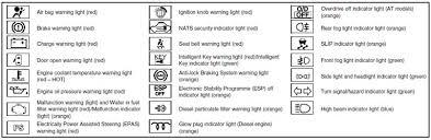 infiniti dashboard warning lights nissan almera mk2 n16 dash warning light guide