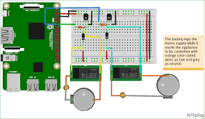 iot based raspberry pi home automation project