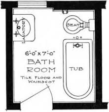 Floor Plans For Small Bathrooms Small Bathroom Layout Ideas Are The Best Thing To Make Your Small