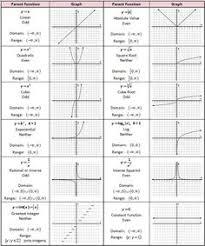 cosine and sine rule sat math pinterest geometry worksheets