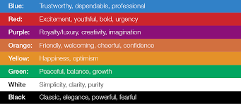 colors meaning psychology design how to use colors to evoke emotions