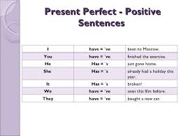 present perfect positive sentences i have u003d ve been to moscow