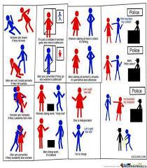 Men And Women Memes - pin by gloria j on trump et al assholes pinterest politics