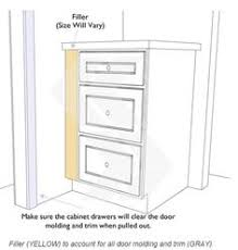 Kitchen Cabinet Filler Furniture Style Leg Used As Cabinet Filler Cabinets Shown Are