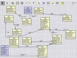 datenbank design tool db uml database modeling tool sourceforge net