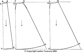 pattern for simple long skirt ladies and girl s custom drafted skirt in 3 5 and 7 gores 1912 to