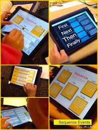 ipaddling through fourth grade encourage engage enlighten