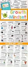 best 25 product definition chemistry ideas on pinterest neat