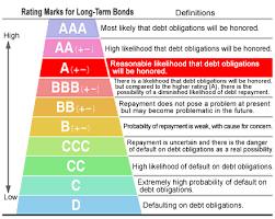 Credit Ratings Table by Thị Trường Trái Phiếu Bond Market Tổng Quan Về Bốn Bộ Phận Cấu