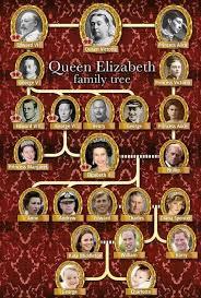 Blind Side Family Name Queen Elizabeth Ii U0027s Family Tree Will U0026 Kate U0026 George