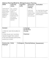 quotes visual learning the 5e lesson plan is an extremely useful way of planning for