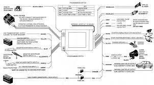 enforcer alarm wiring diagram enforcer free wiring diagrams