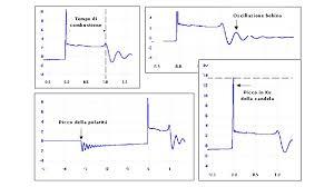 tabella conversione candele accensione spark alfa 156
