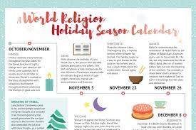 winter religious holidays around the world infographic world