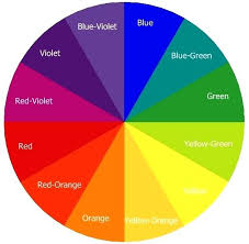 what colors make purple what color does green and purple make made recently tv color green