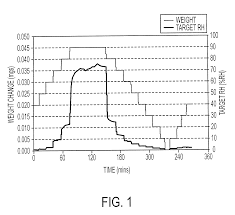 patent us7241805 modified release formulations of a bupropion