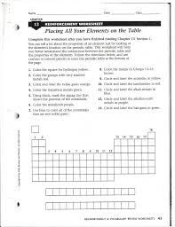 Valence Electrons On Periodic Table Remarkable Lesson 1 Valence Electrons Patterns In Worksheet