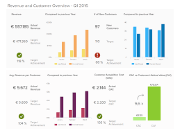 real time dashboards explore 35 great live dashboard examples