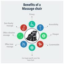 Buy Massage Chair 5 Best Massage Chair Reviews 2017 Full Body Zero Gravity For Sale