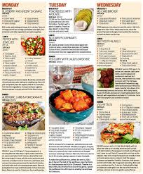 menu for diabetic diet that can help you avoid or even type 2 diabetes