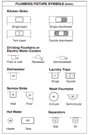 blueprint symbols kitchen water architectural drawing