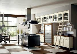 Kitchen Design Elements European Kitchen Design Ideas European Kitchen Cabinets