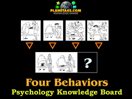 Vanity Psychology Psychology 6th Grade Interactive Online Class
