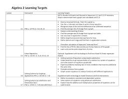 worksheet writing algebraic equations google search math point