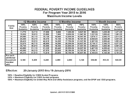 va income limits table federal poverty guidelines 2016 chart chart paketsusudomba co