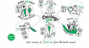 Coaching Want To Stand Out From The Coach Crowd Ticka