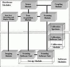 kenwood kvt 636dvd wiring diagram diagram wiring diagrams for