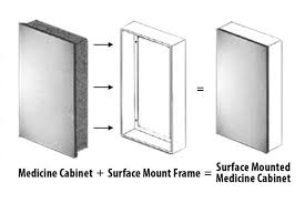 Framed Mirror Medicine Cabinet D Framed Silver Framed Medicine Medicine Cabinets With Customized Adjustable Shelves