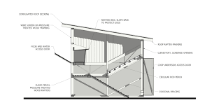 Chicken Coop Floor Plan An Architect U0027s Guide To Raising Chickens An Architect U0027s Impetus