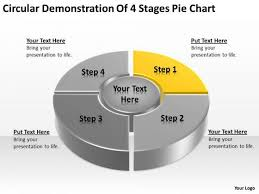 circular demonstration of 4 stages pie chart ppt sales plan
