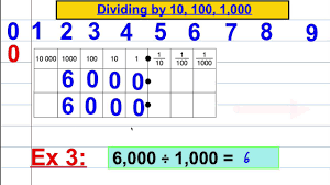 dividing by 1 10 100 1000 youtube