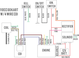 e36 wiring diagrams scalable web
