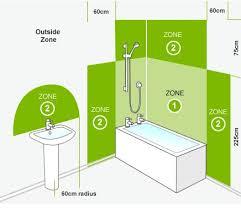 Bathroom Lighting Zones 24 Bathroom Lighting Zones Diagram Eyagci