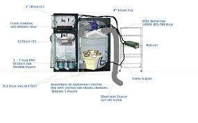 wiring diagram of a room u2013 the wiring diagram u2013 readingrat net