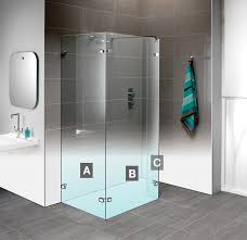 Showerlux Shower Doors Showerlux Nexus 1500 3 Panel Wetroom Nationwide Bathrooms