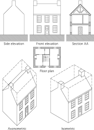 standard scale for house plans house design plans