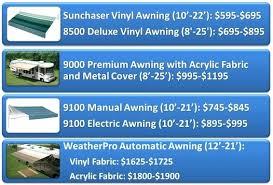 Vinyl Awning Fabric A A Rv Awning Fabric A A U0026e Awning Fabric Awnings A U0026 E Awning