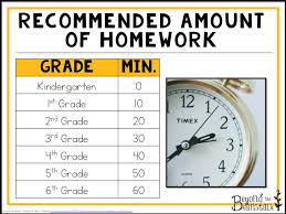 why i u0027m quitting homework and what i u0027m doing instead beyond