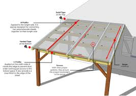 Building A Patio by How To Build A Patio Roof With Polycarbonate Sheets Installation