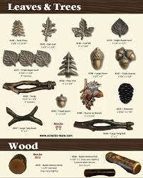 themed knobs leaves acorn log and tree branch door pulls eclectic ware
