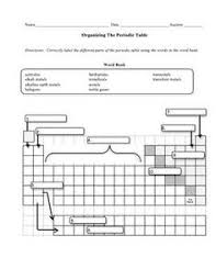 physical vs chemical properties worksheets icp integrated