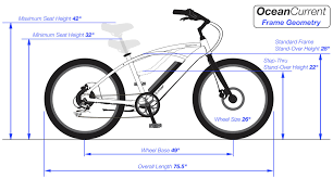 Standard Seat Height Juiced Bikes Oceancurrent Review Prices Specs Videos Photos