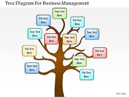 tree diagram template horizontal tree diagram template tree