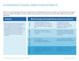 contents point of view brief history ppt download