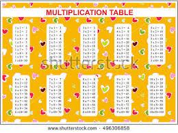 multiplication tables for children multiplication table vector download free vector art stock