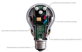 3m u0027s first led bulb uses tv tech to appeal to lighting luddites